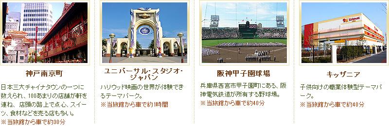 神戸・大阪スポット
